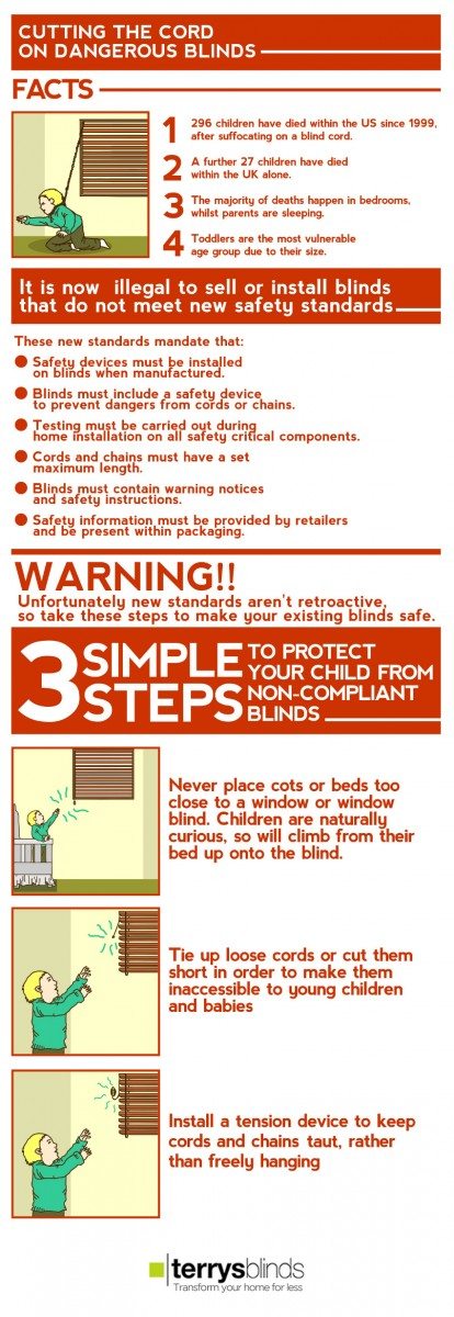 Blind-Safety-Cutting-the-cord-infographic